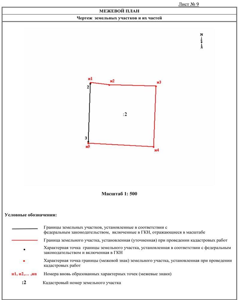 Электроснабжения схемы - примеры заявлений 29